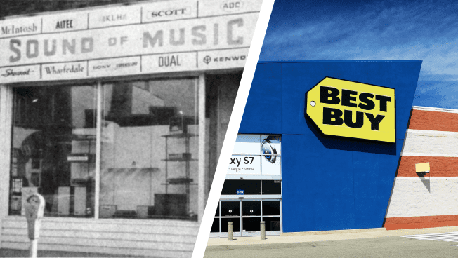5 Things You Never Knew About Best Buy — Or Did You?
