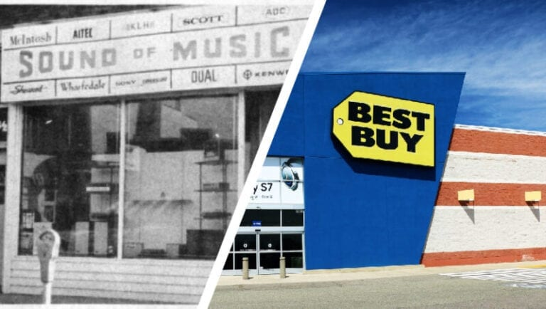 A Look Back at Best Buy's 2016 Highlights